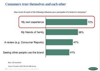 forrester-customer-trust.jpg