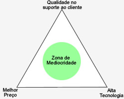 (c) serendipidade.com