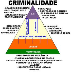 (c) Apresentação do General Alberto Cardoso