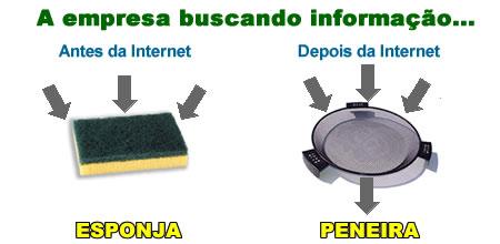 serendipidade.com